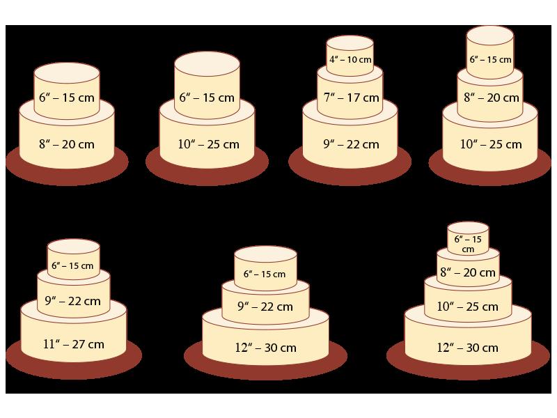 Hochzeitstorte preise 80 personen